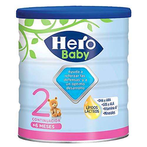 ¿Cómo elegir la mejor marca de leche de fórmula para tu ...