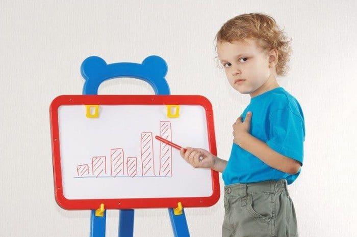 Cifras TDAH España