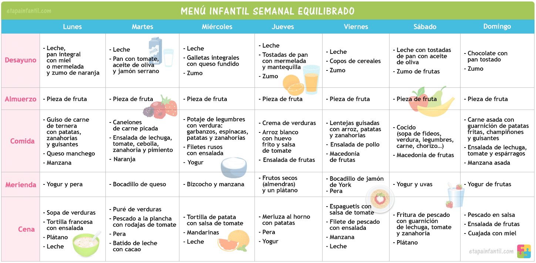 Men infantil semanal equilibrado etapa infantil for Menu para comida familiar