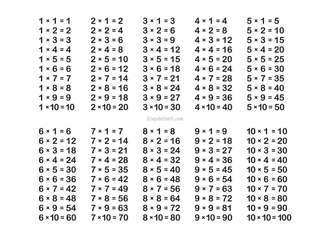 Tablas de multiplicar del 1 al 10 para imprimir. Tamaño folio (horizontal) y en blanco y negro.