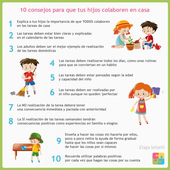 Consejos para que tus hijos colaboren en casa