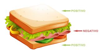 Técnica del sándwich