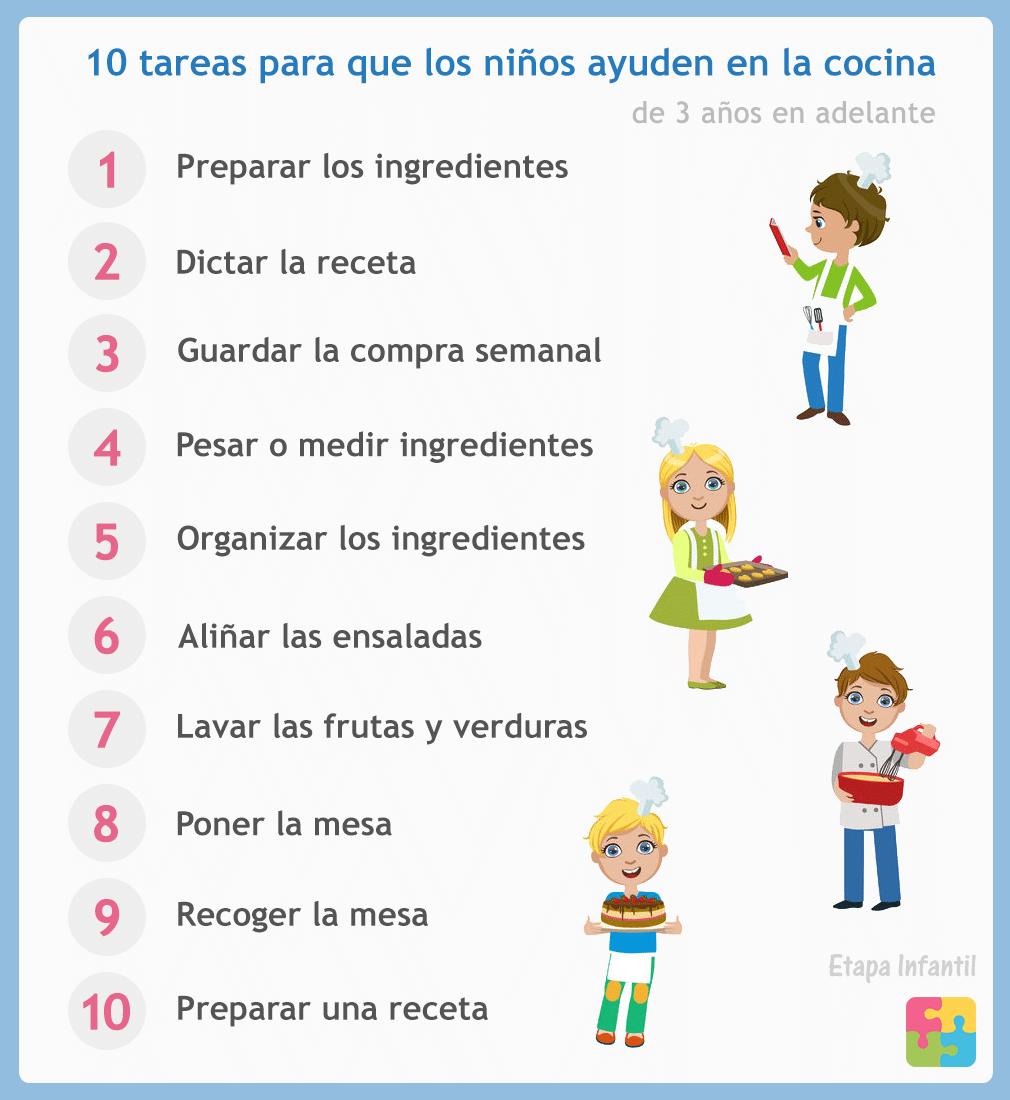10 tareas para que los niños ayuden en la cocina