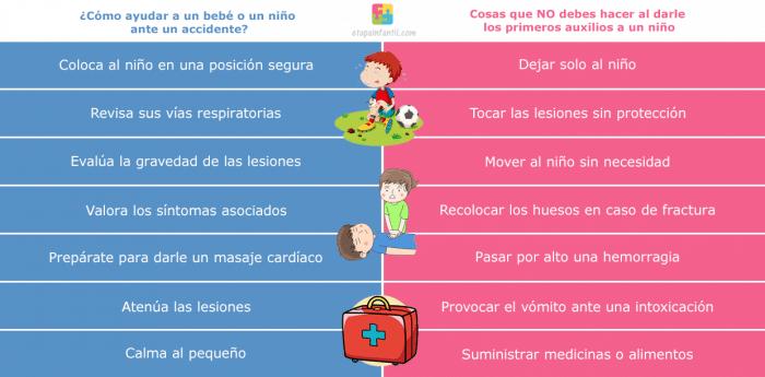Guía básica de primeros auxilios a bebés y niños
