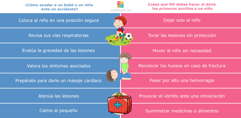Guía básica de primeros auxilios a bebés y niños: ¿Qué debes hacer y qué evitar?