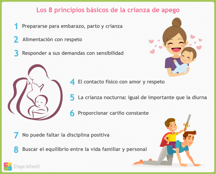 Los 8 principios básicos de la crianza de apego
