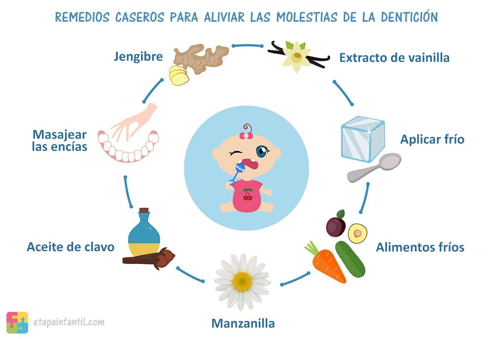 6 remedios caseros para aliviar las molestias de la dentición ...