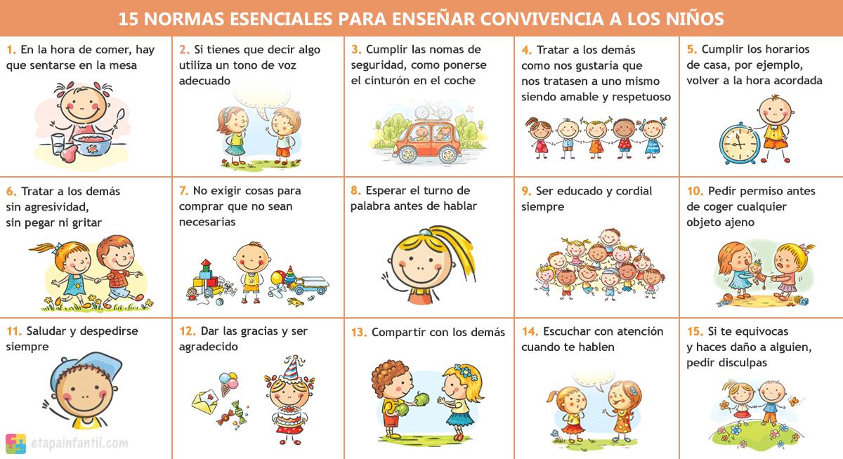15 Normas Esenciales Para Enseñar Convivencia A Los Niños Etapa