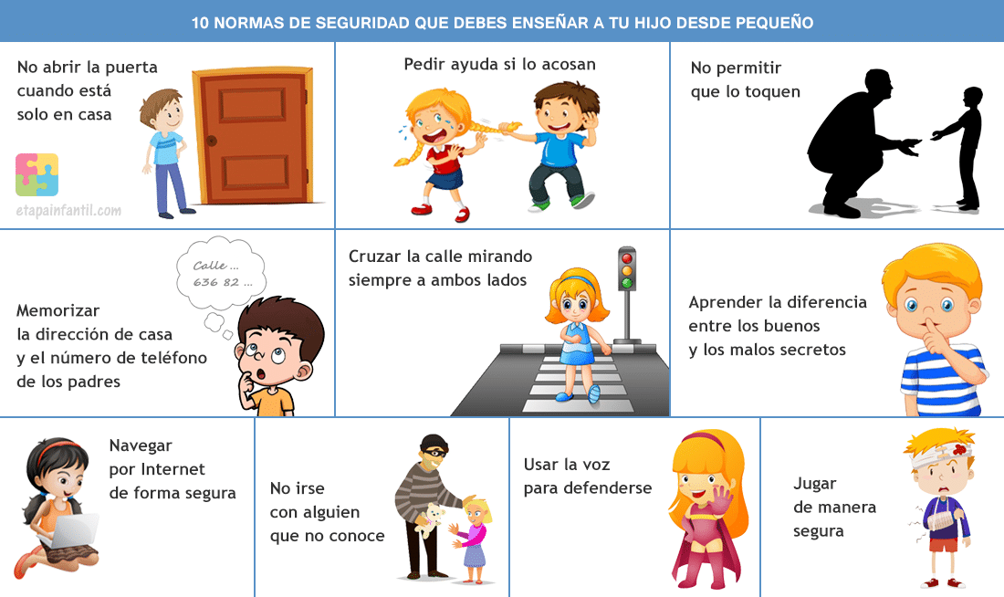 10 normas de seguridad que debes enseñar a tu hijo desde pequeño ...