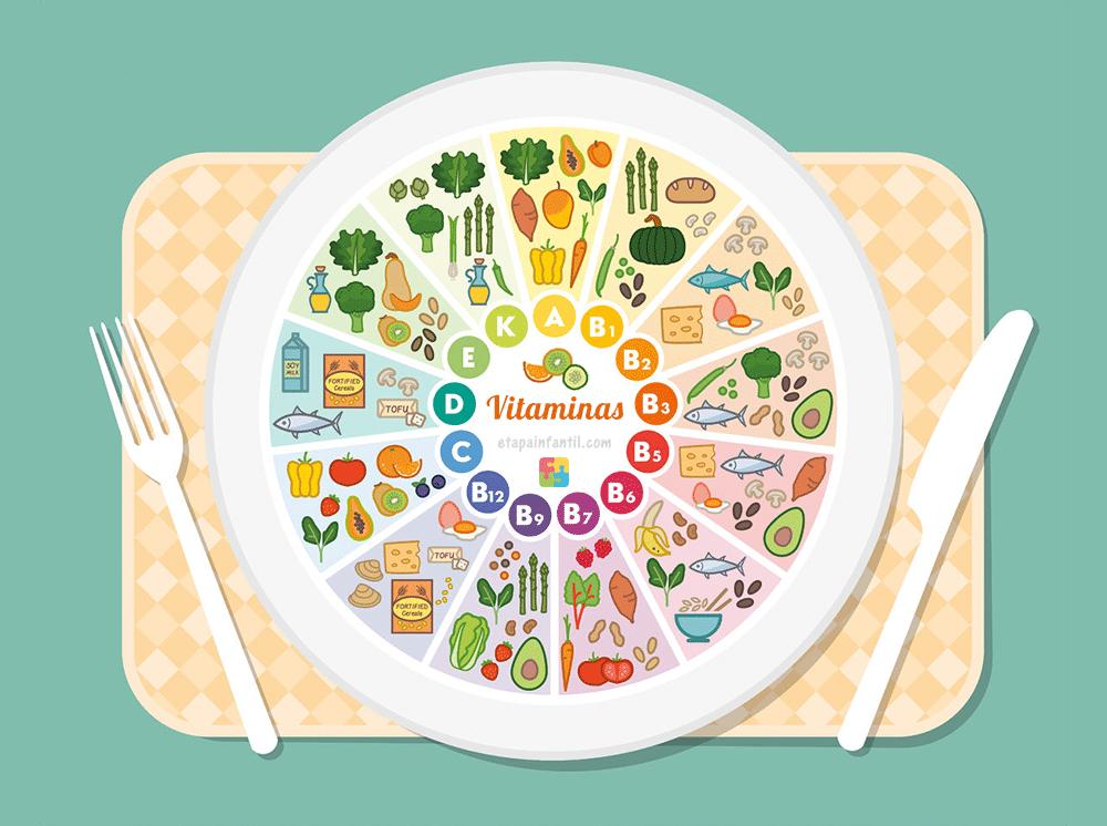Alimentos con vitamina c para ninos