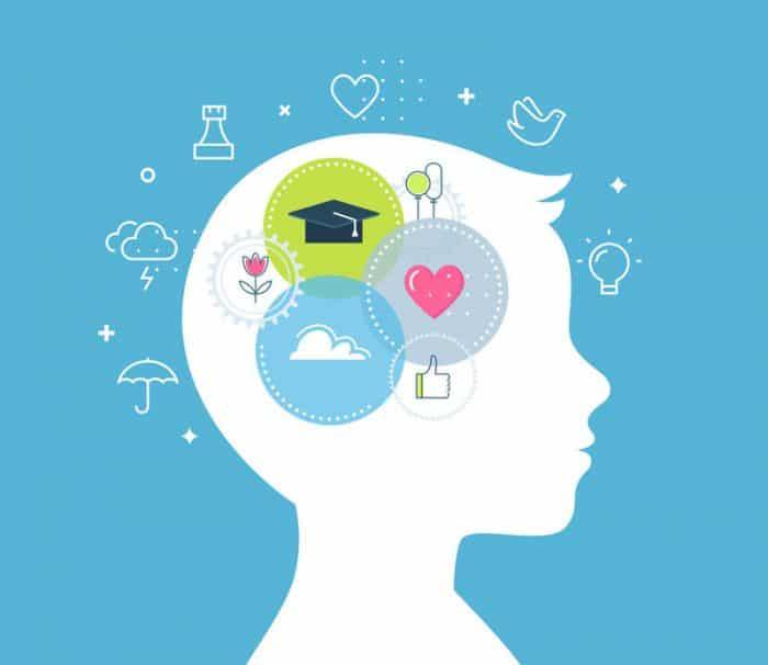 Escuelas Inteligencia Emocional