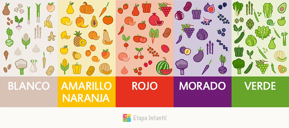 Beneficios frutas verduras segun colores