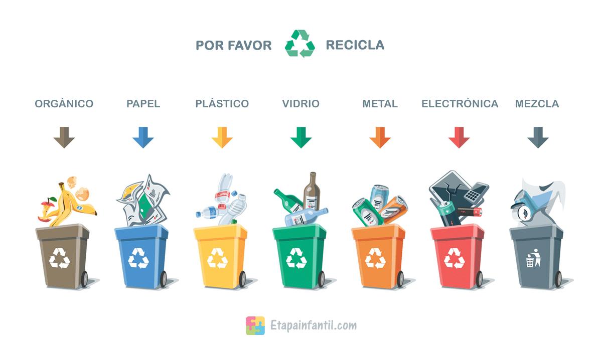 Claves Para Ensenar A Los Ninos A Reciclar La Basura En Casa Etapa