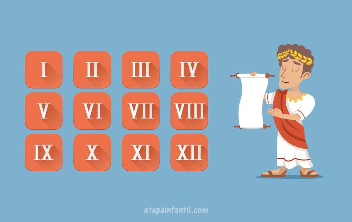 Los números romanos explicados para niños