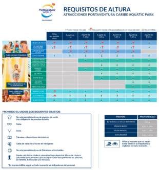 Requisitos de altura atracciones Caribe Aquatic Park