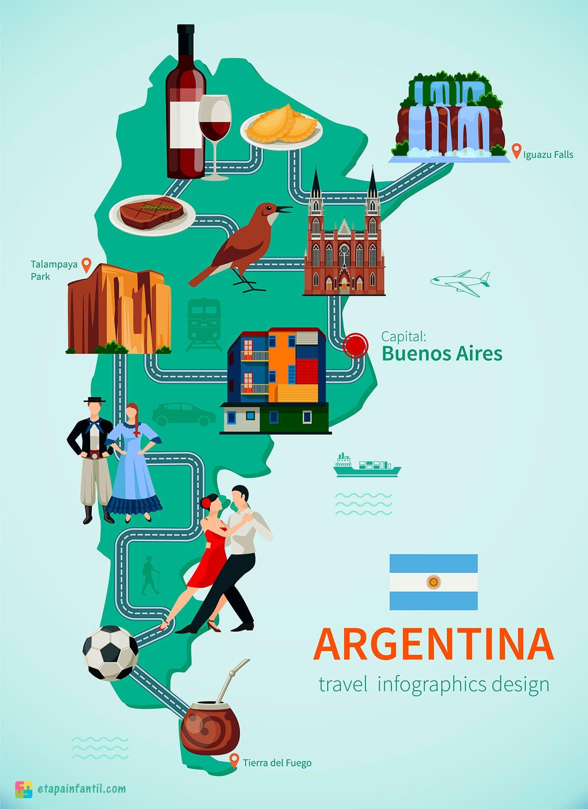 Mapa cultural de Argentina para imprimir